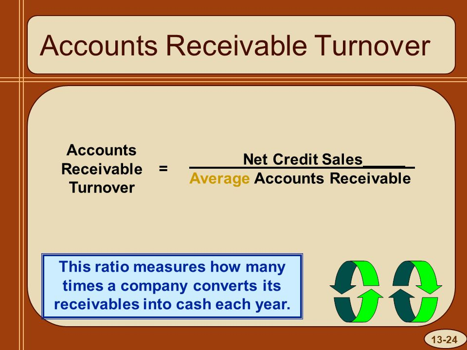 13-24 Accounts Receivable Turnover Net Credit Sales Average Accounts Receivable Accounts Receivable Turnover = This ratio measures how many times a company converts its receivables into cash each year.