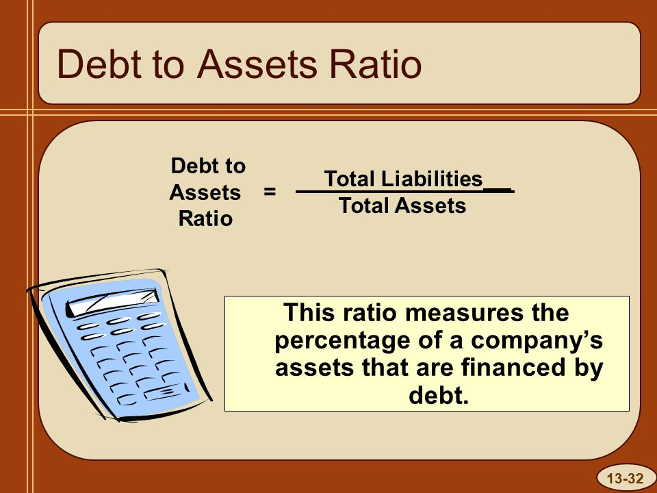 13-32 Debt to Assets Ratio This ratio measures the percentage of a company's assets that are financed by debt.