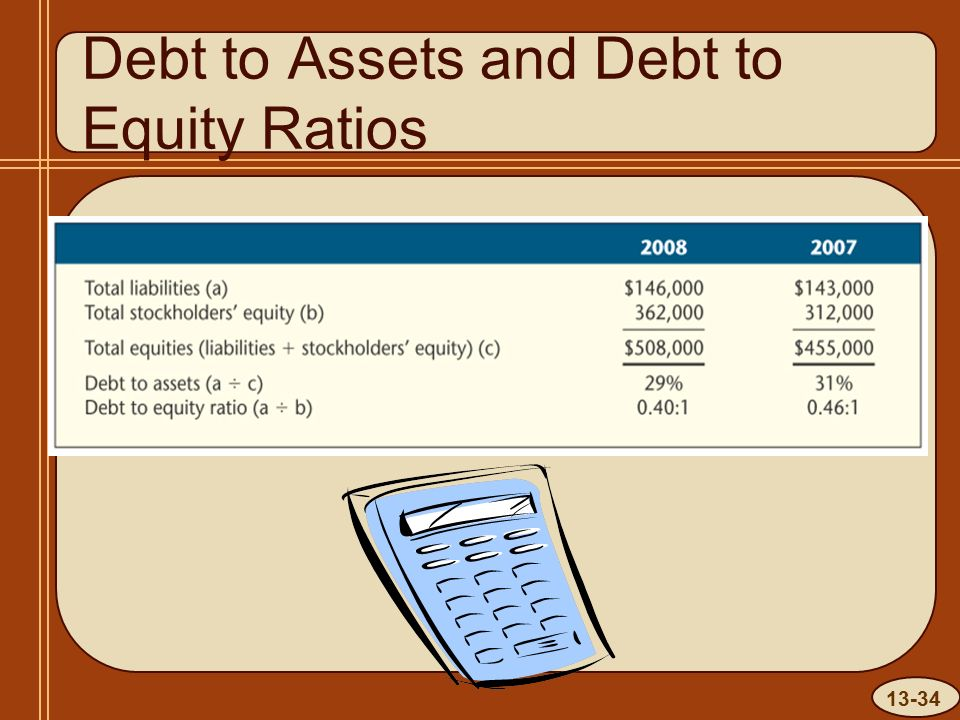 13-34 Debt to Assets and Debt to Equity Ratios