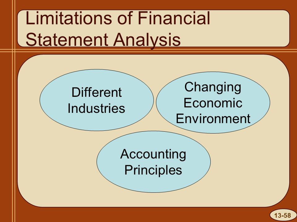 13-58 Limitations of Financial Statement Analysis Different Industries Changing Economic Environment Accounting Principles