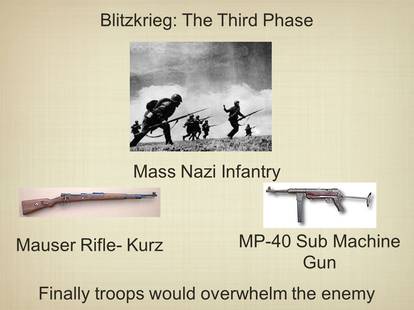 Blitzkrieg: The Third Phase Mass Nazi Infantry Mauser Rifle- Kurz MP-40 Sub Machine Gun Finally troops would overwhelm the enemy