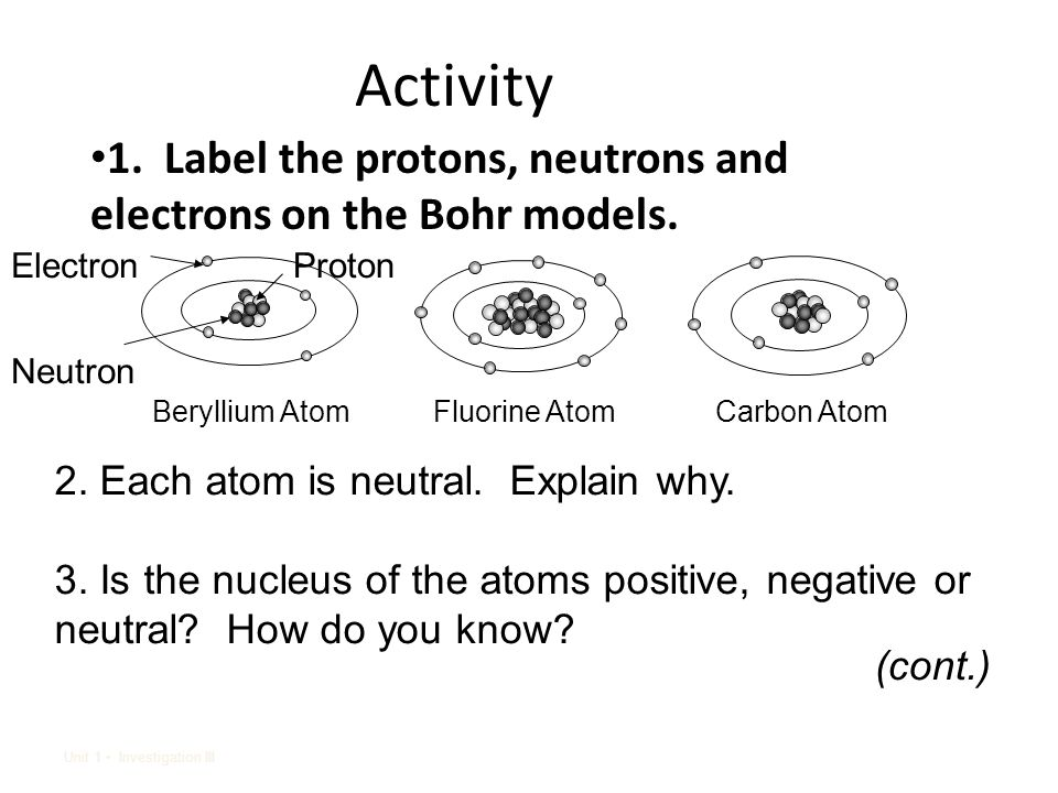 Periodic table lesson 3 atomic number vs atomic mass ppt unit 1 investigation iii activity 1 label the protons neutrons and electrons on the urtaz Images