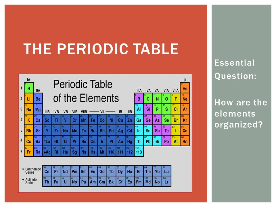 Essential Question: How are the elements organized THE PERIODIC TABLE