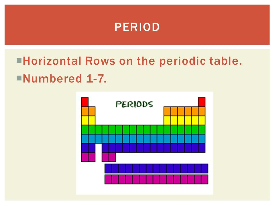  Horizontal Rows on the periodic table.  Numbered 1-7. PERIOD