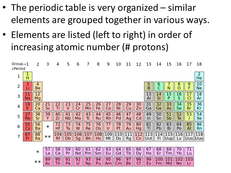 23 classifying elements with the periodic table 63 pg ppt the periodic table is very organized similar elements are grouped together in various ways urtaz Image collections