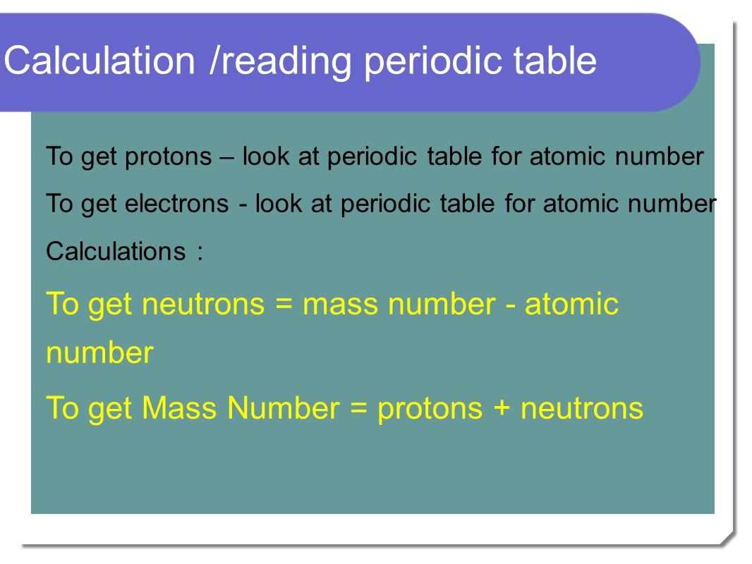 How To Find Protons On Periodic Table Image collections Periodic – Reading the Periodic Table Worksheet