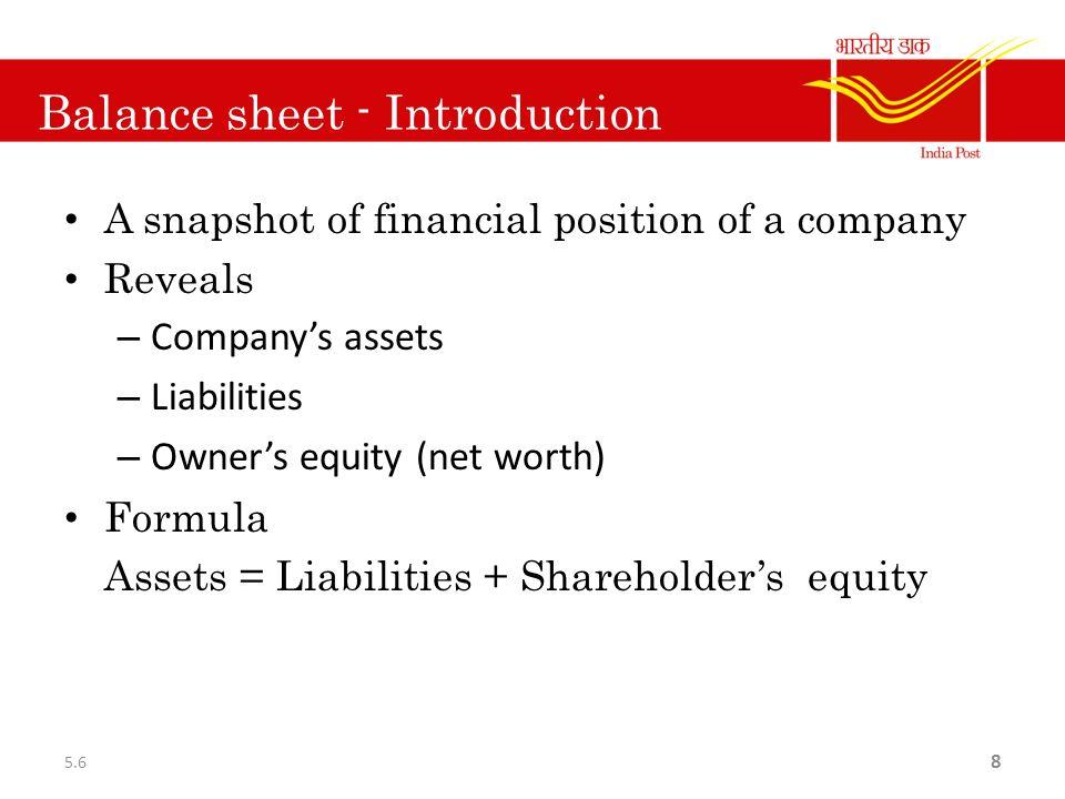 assets liabilities net worth