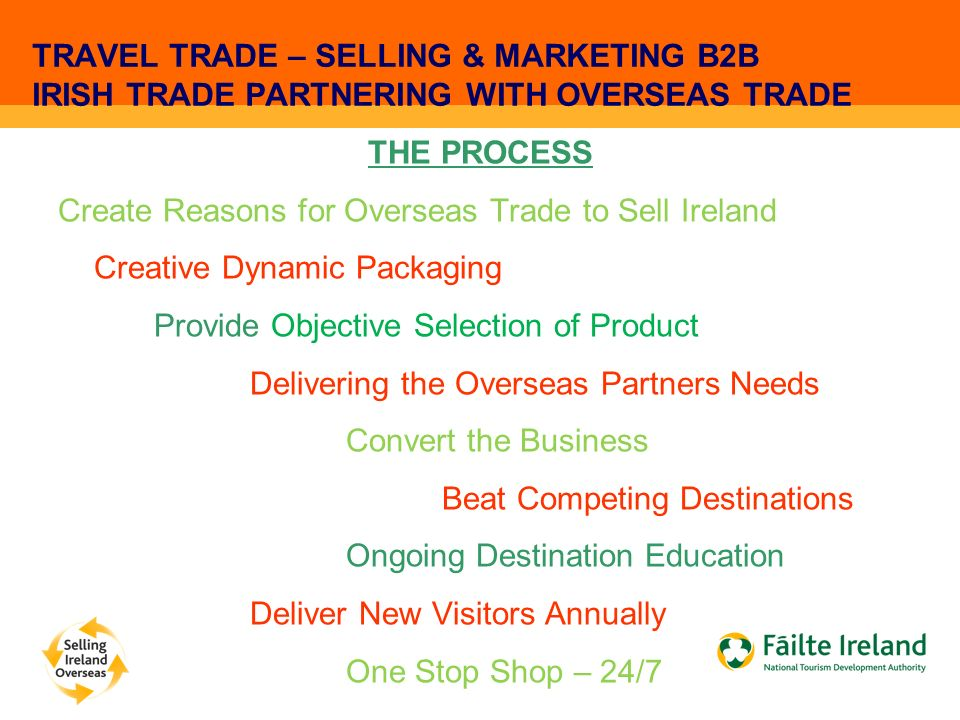 TRAVEL TRADE – SELLING & MARKETING B2B IRISH TRADE PARTNERING WITH OVERSEAS TRADE THE PROCESS Create Reasons for Overseas Trade to Sell Ireland Creative Dynamic Packaging Provide Objective Selection of Product Delivering the Overseas Partners Needs Convert the Business Beat Competing Destinations Ongoing Destination Education Deliver New Visitors Annually One Stop Shop – 24/7