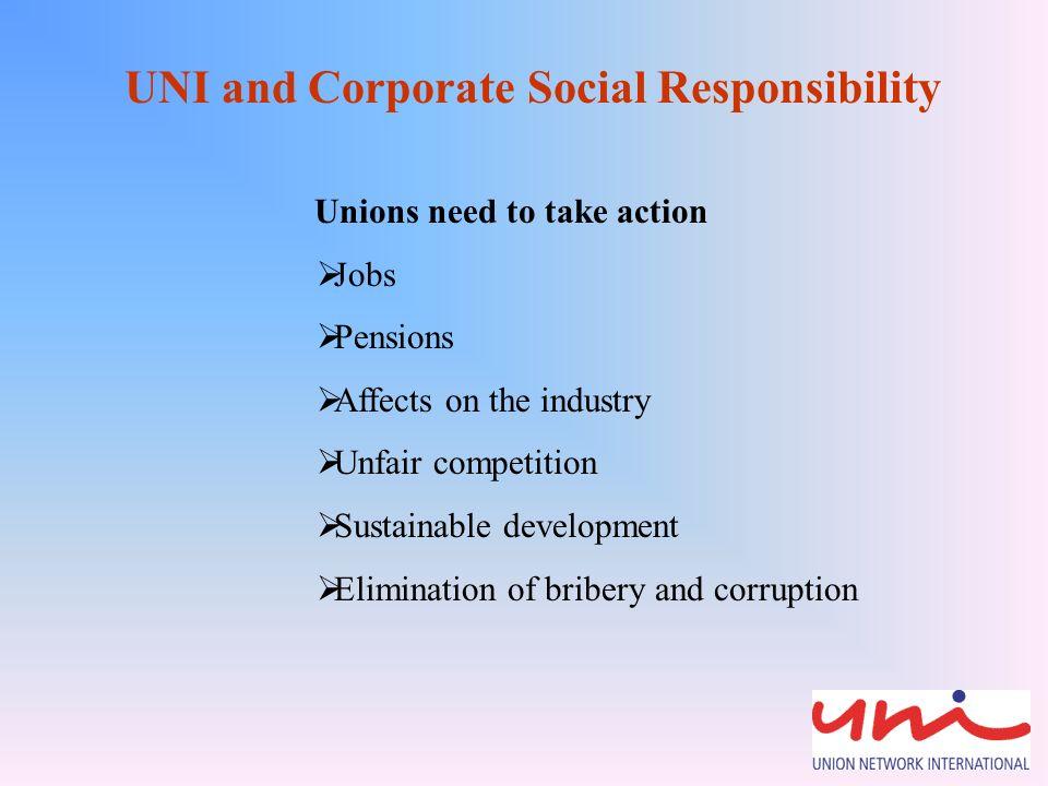 Corporate Social Responsibility Resume