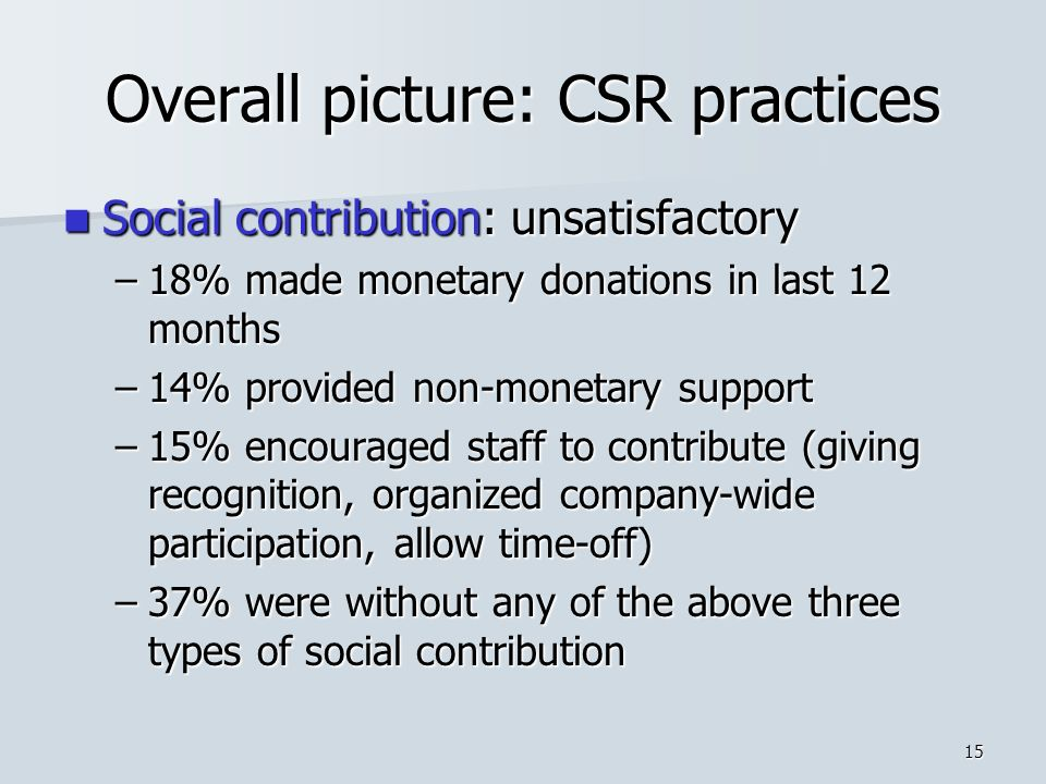 15 Overall picture: CSR practices Social contribution: unsatisfactory Social contribution: unsatisfactory –18% made monetary donations in last 12 months –14% provided non-monetary support –15% encouraged staff to contribute (giving recognition, organized company-wide participation, allow time-off) –37% were without any of the above three types of social contribution