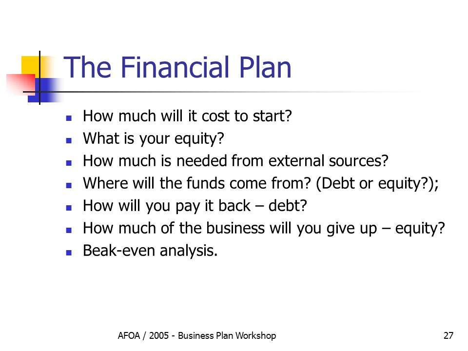 How much is a business plan