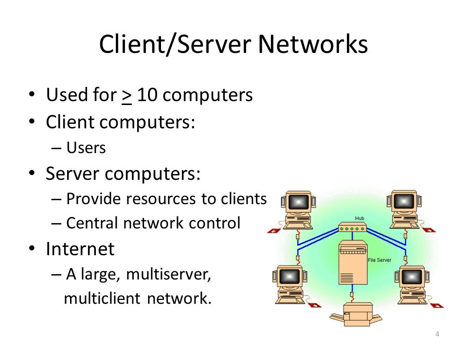 4 Client/Server Networks Used for > 10 computers Client computers: – Users Server computers: – Provide resources to clients – Central network control Internet – A large, multiserver, multiclient network.