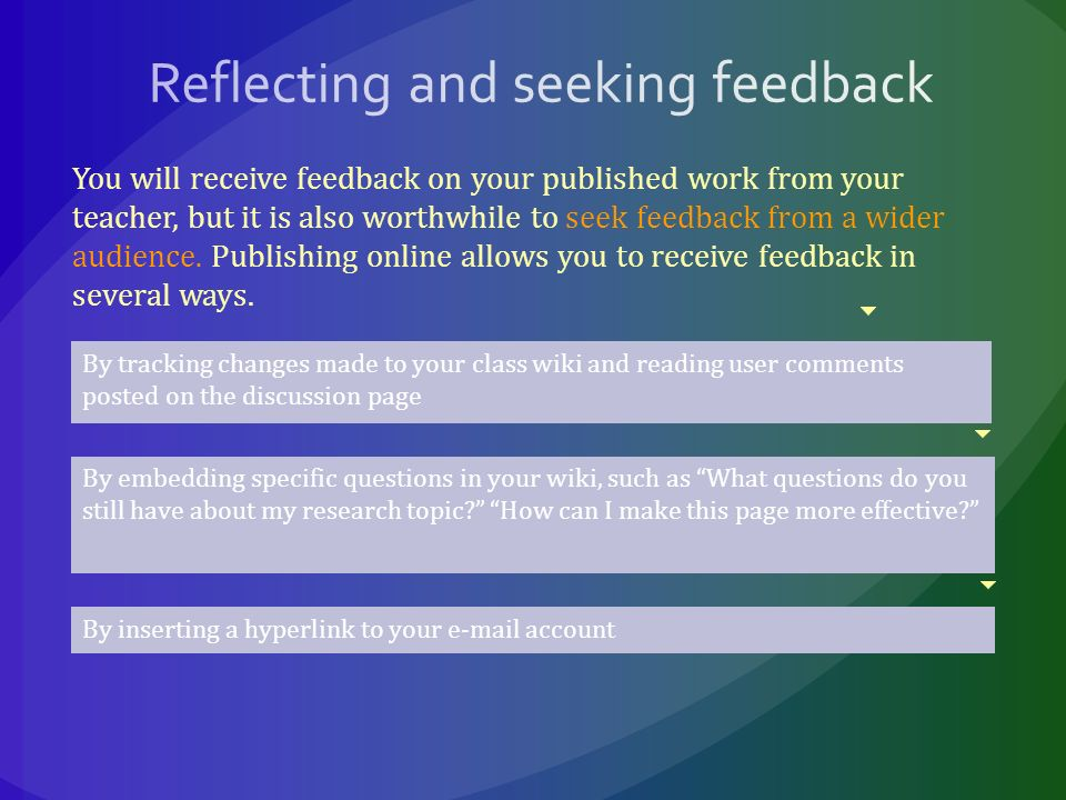 You will receive feedback on your published work from your teacher, but it is also worthwhile to seek feedback from a wider audience.