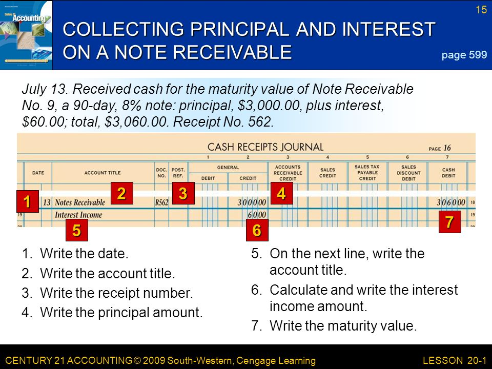 CENTURY 21 ACCOUNTING © 2009 South-Western, Cengage Learning 15 LESSON 20-1 COLLECTING PRINCIPAL AND INTEREST ON A NOTE RECEIVABLE page 599 July 13.