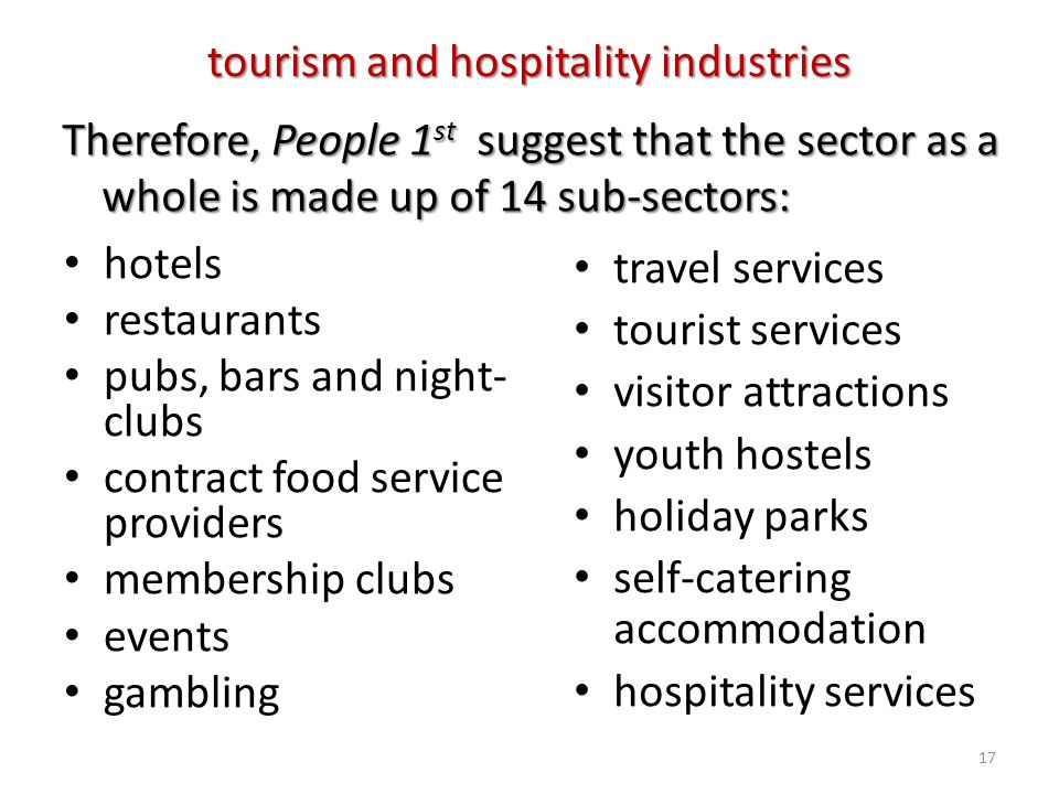 Hospitality Industry And Components Hosp IndustryPptx Ppt