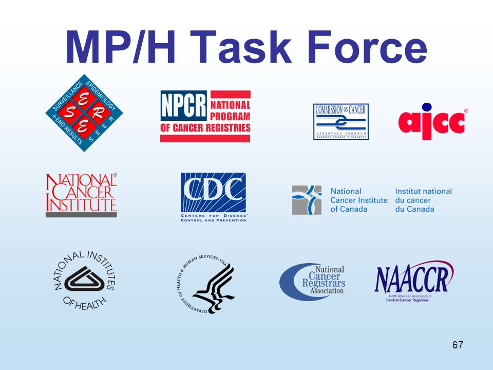 67 MP/H Task Force