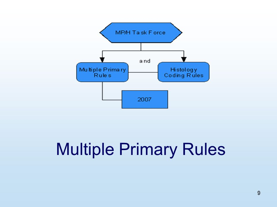 9 Multiple Primary Rules