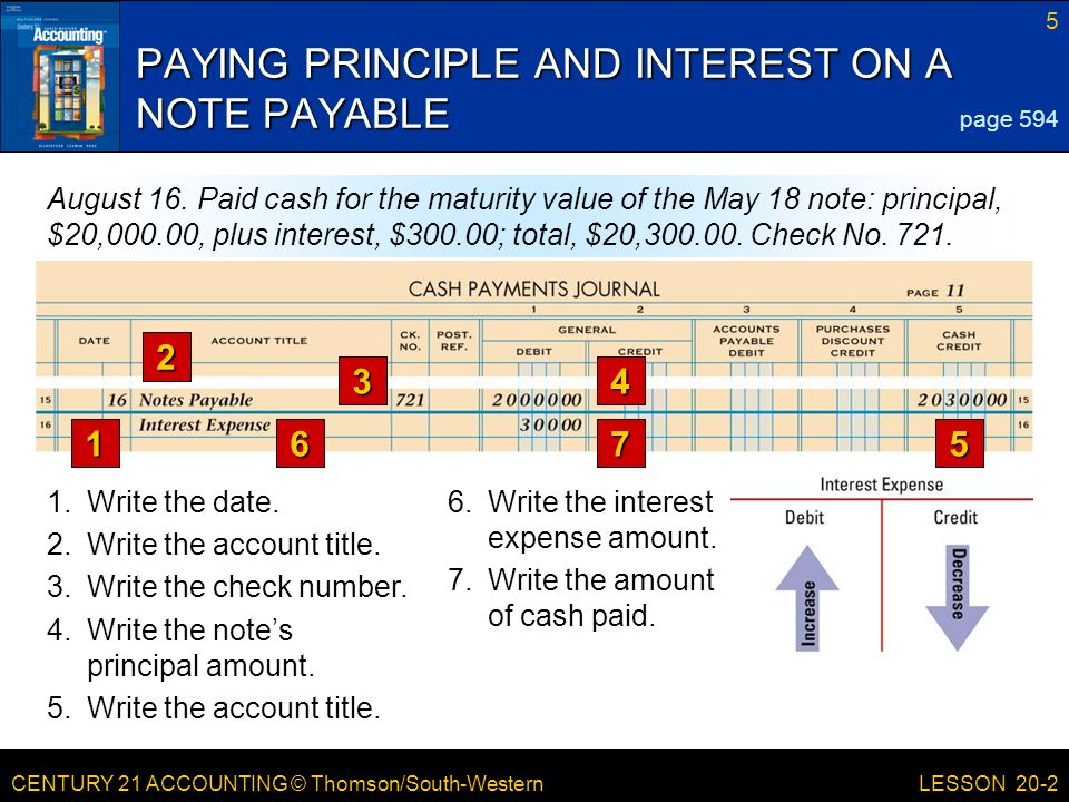 CENTURY 21 ACCOUNTING © Thomson/South-Western 5 LESSON 20-2 PAYING PRINCIPLE AND INTEREST ON A NOTE PAYABLE page 594 August 16.