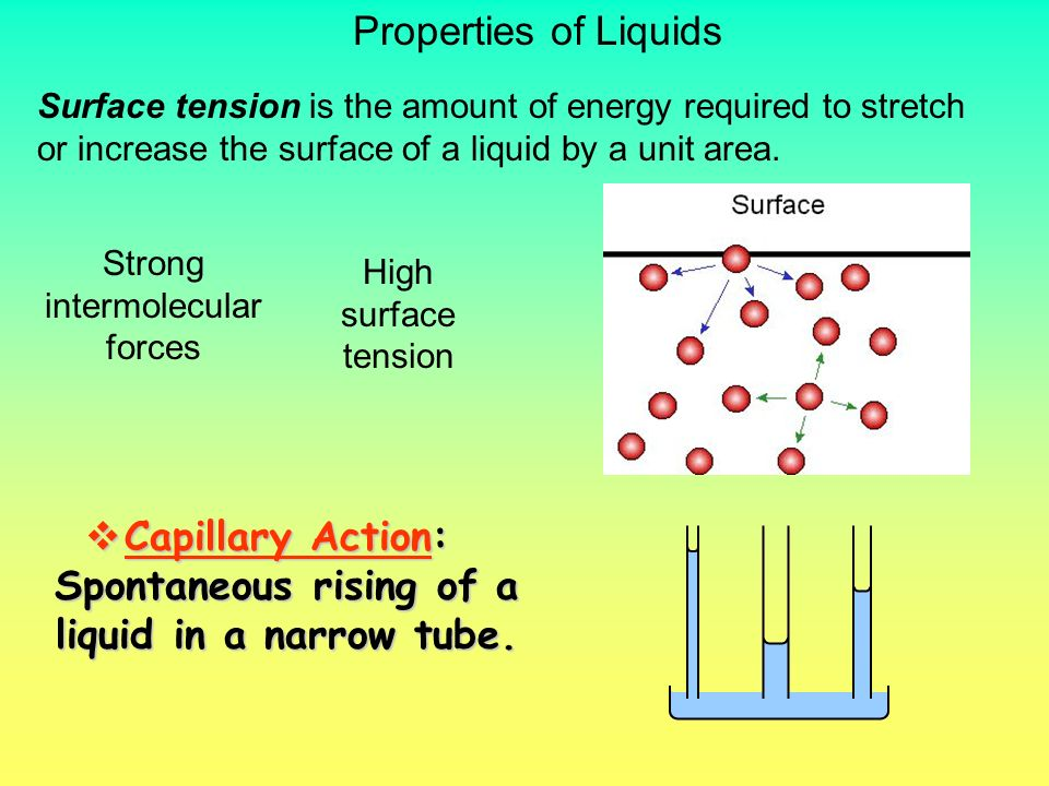 Intermolecular Forces(IMFs) Intermolecular forces are attractive forces between molecules.