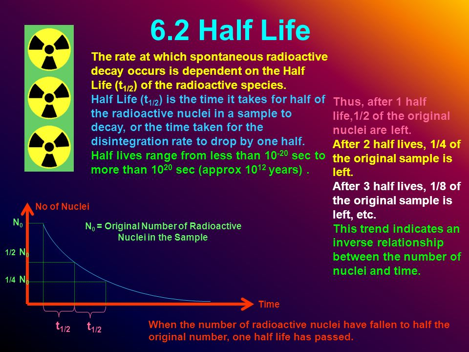 How often does radioactive decay occur?