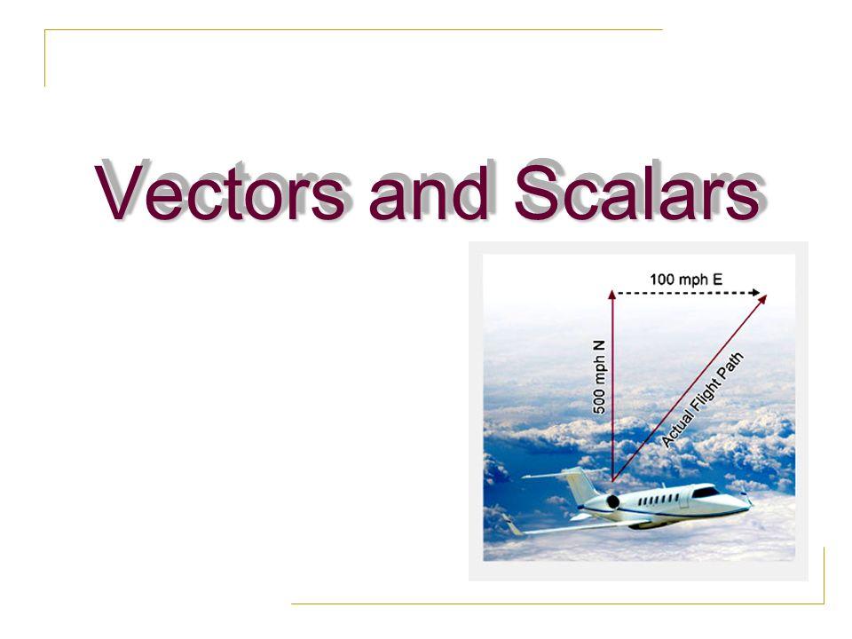 Understanding Vector and Scalar Quantities - AP Physics B