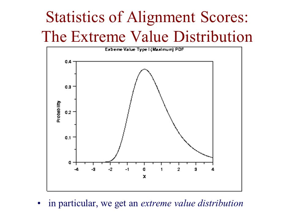 Statistics of Alignment Scores: The Extreme Value Distribution in particular, we get an extreme value distribution