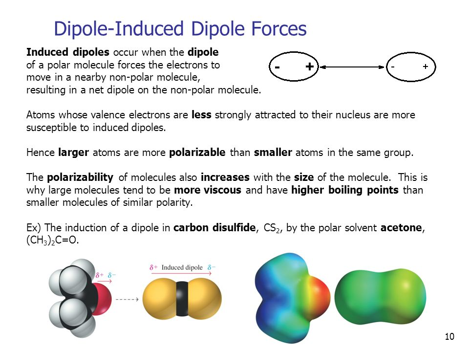 10 Dipole-Induced Dipole Forces Induced dipoles occur when the dipole of a polar molecule forces the electrons to move in a nearby non-polar molecule, resulting in a net dipole on the non-polar molecule.