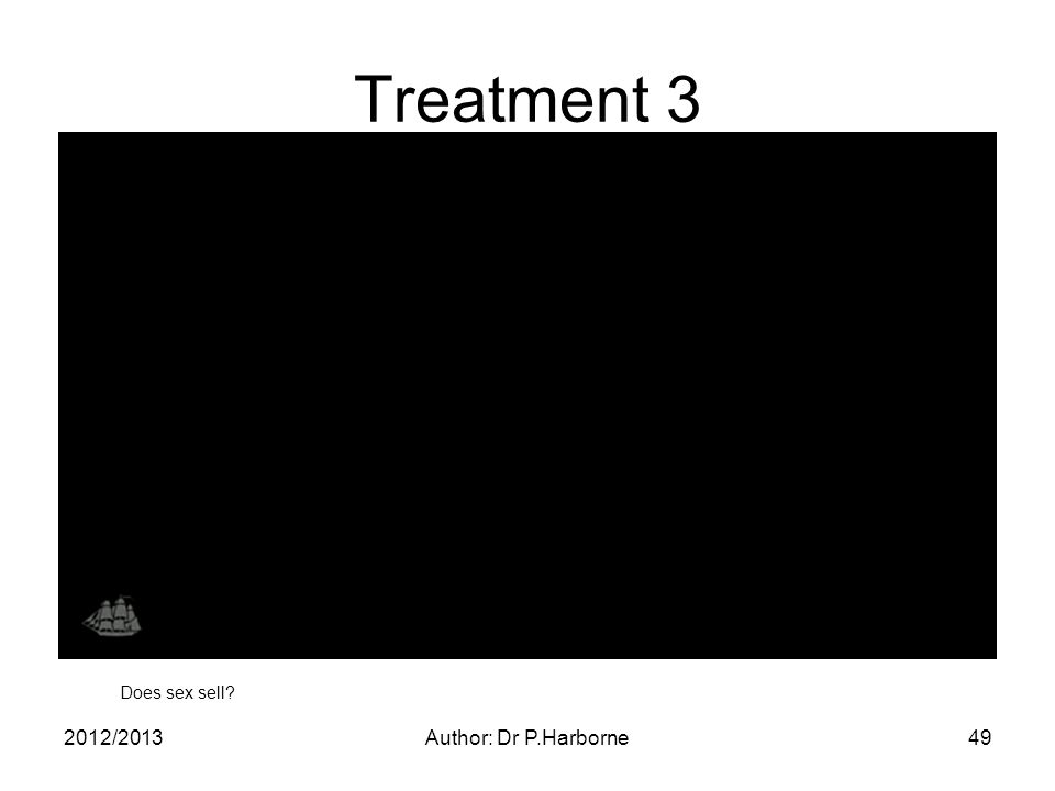 2012/2013Author: Dr P.Harborne49 Treatment 3 Does sex sell