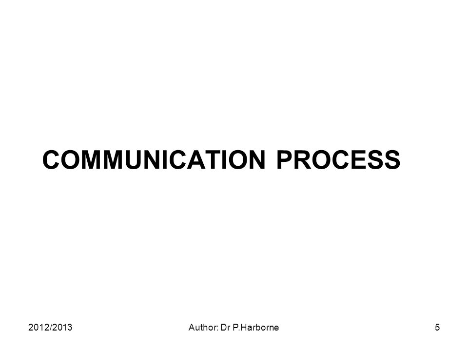 COMMUNICATION PROCESS 2012/2013Author: Dr P.Harborne5