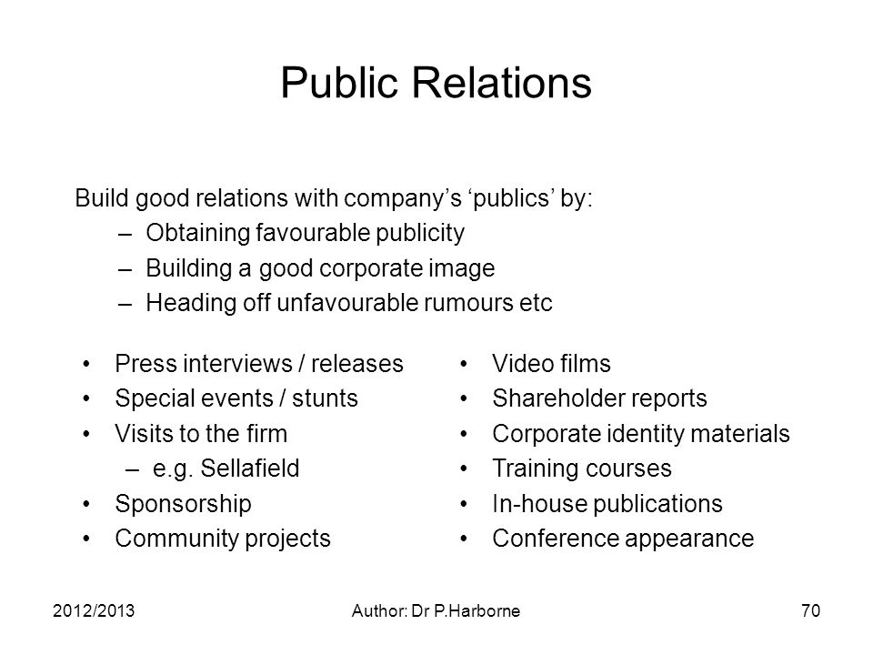 2012/2013Author: Dr P.Harborne70 Public Relations Build good relations with company's 'publics' by: –Obtaining favourable publicity –Building a good corporate image –Heading off unfavourable rumours etc Press interviews / releases Special events / stunts Visits to the firm –e.g.