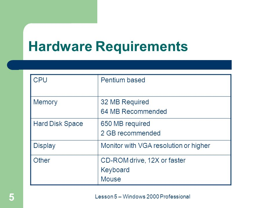 5 Lesson 5 – Windows 2000 Professional Hardware Requirements CPUPentium based Memory32 MB Required 64 MB Recommended Hard Disk Space650 MB required 2 GB recommended DisplayMonitor with VGA resolution or higher OtherCD-ROM drive, 12X or faster Keyboard Mouse