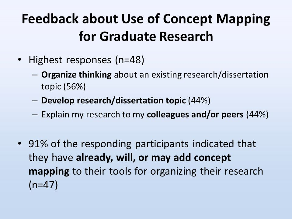 Dissertation research organize