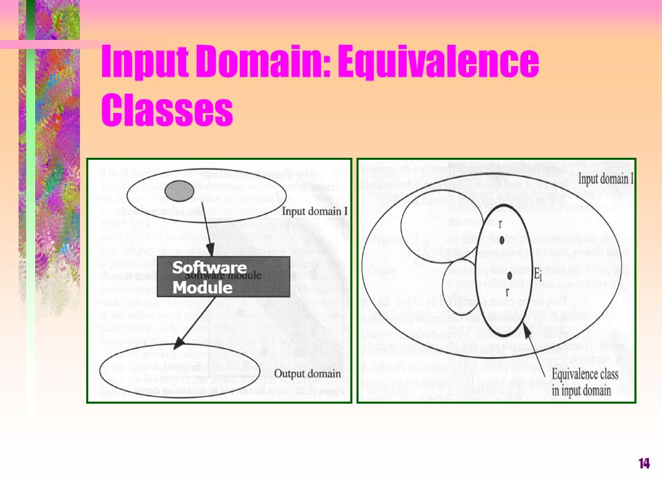 14 Input Domain: Equivalence Classes Software Module