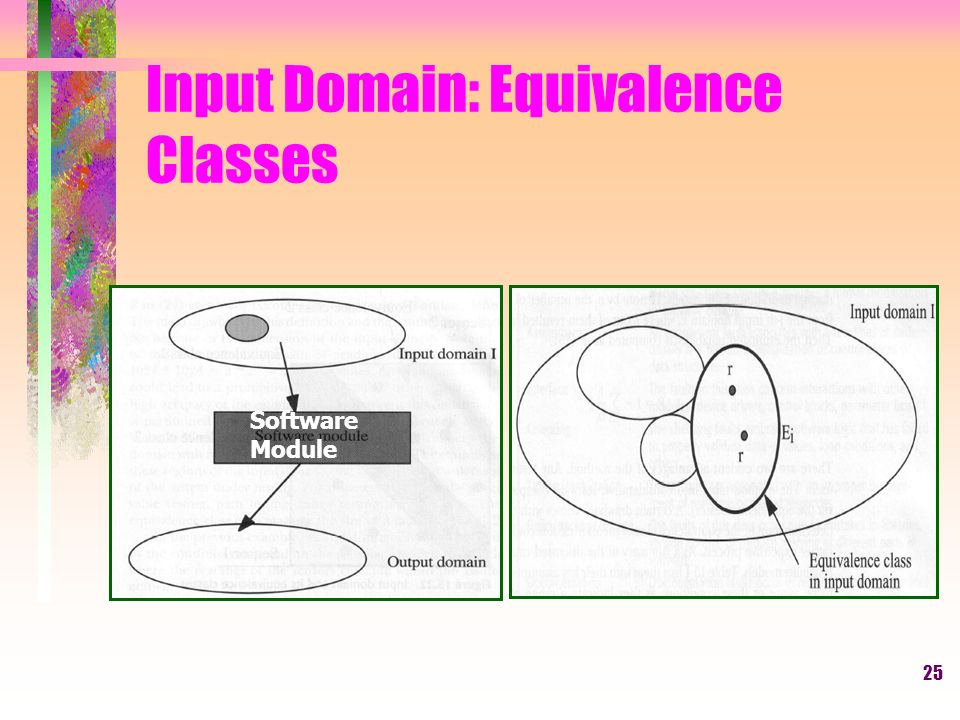 25 Input Domain: Equivalence Classes Software Module