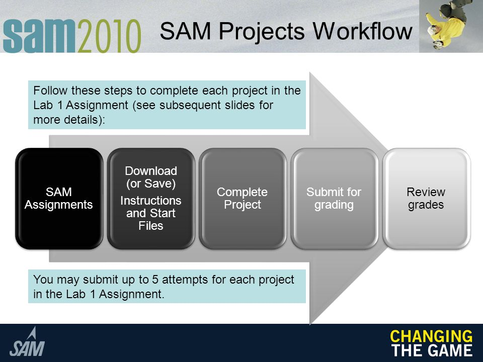 SAM Projects Workflow SAM Assignments Download (or Save) Instructions and Start Files Complete Project Submit for grading Review grades Follow these steps to complete each project in the Lab 1 Assignment (see subsequent slides for more details): You may submit up to 5 attempts for each project in the Lab 1 Assignment.