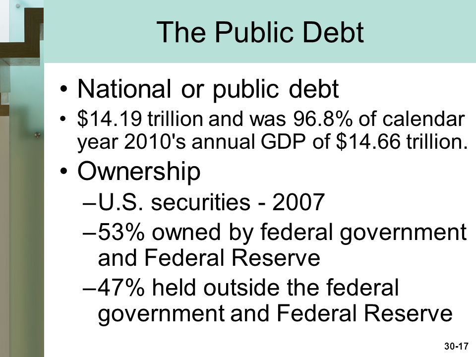 30-17 The Public Debt National or public debt $14.19 trillion and was 96.8% of calendar year 2010 s annual GDP of $14.66 trillion.