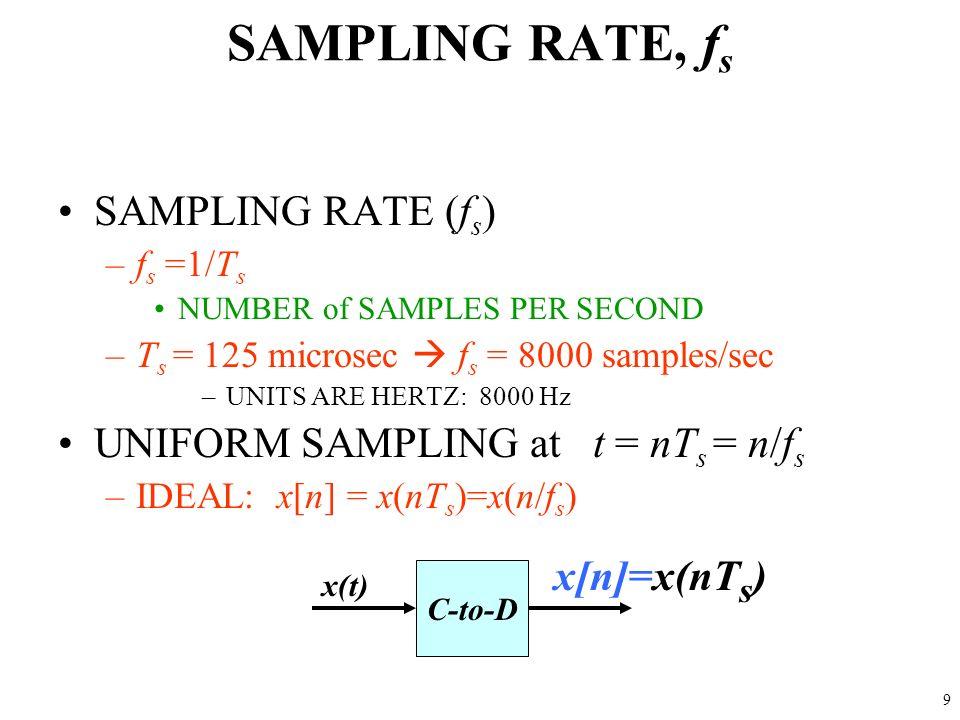 1 Prof. Nizamettin AYDIN Digital Signal Processing. - ppt download