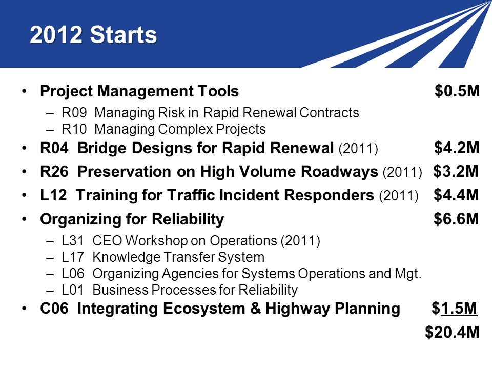 2012 Starts Project Management Tools $0.5M –R09 Managing Risk in Rapid Renewal Contracts –R10 Managing Complex Projects R04 Bridge Designs for Rapid Renewal (2011) $4.2M R26 Preservation on High Volume Roadways (2011) $3.2M L12 Training for Traffic Incident Responders (2011) $4.4M Organizing for Reliability $6.6M –L31 CEO Workshop on Operations (2011) –L17 Knowledge Transfer System –L06 Organizing Agencies for Systems Operations and Mgt.
