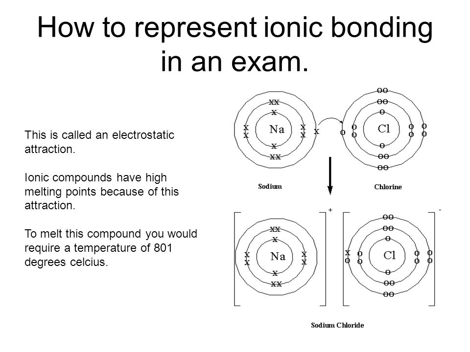 Ionic and Covalent Bonds Chemical Formula Sorting Activity ...