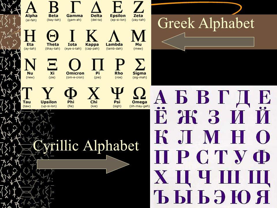 Greek Alphabet Cyrillic Alphabet