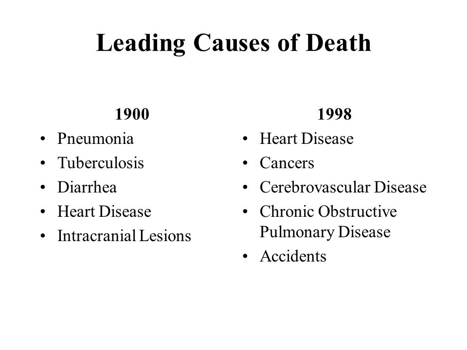 Leading Causes of Death 1900 Pneumonia Tuberculosis Diarrhea Heart Disease Intracranial Lesions 1998 Heart Disease Cancers Cerebrovascular Disease Chronic Obstructive Pulmonary Disease Accidents