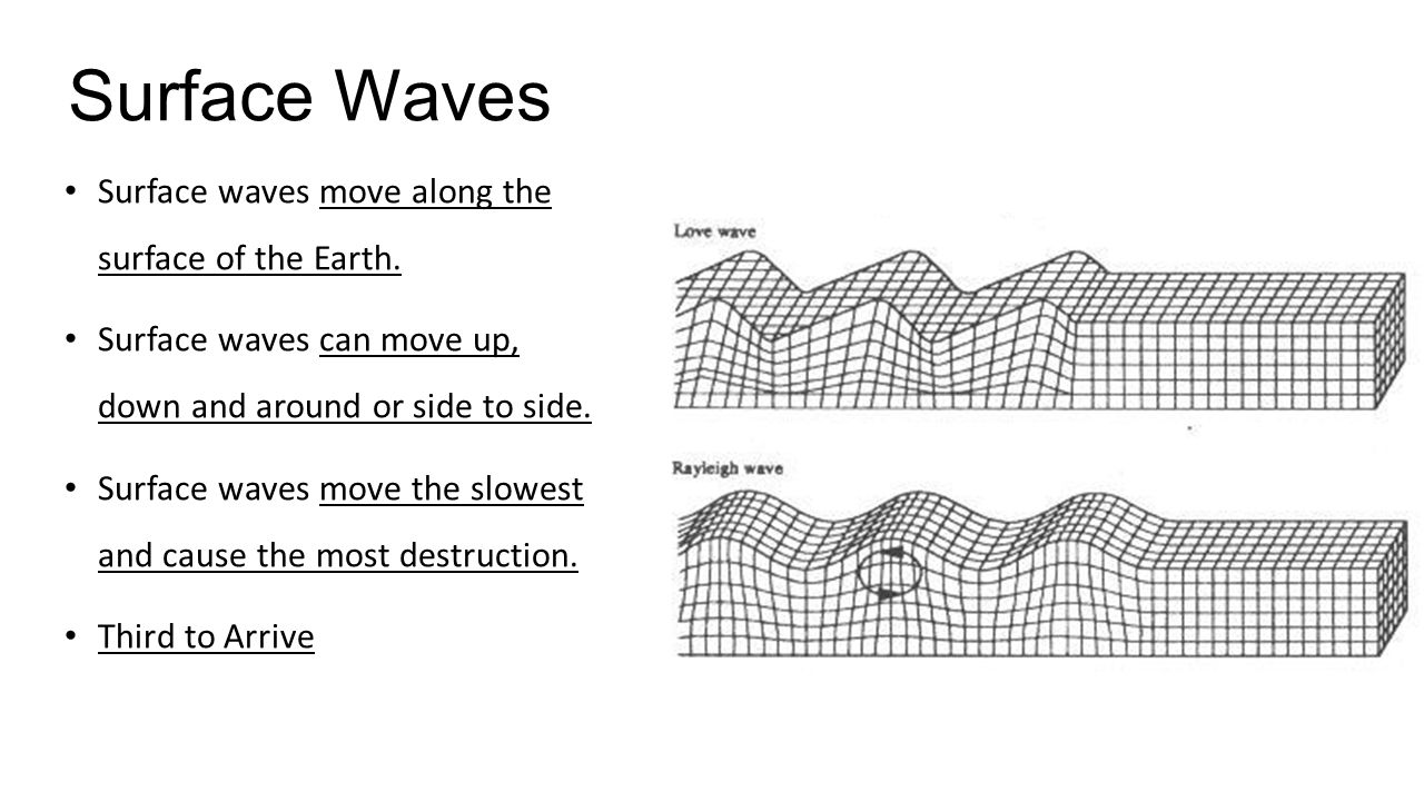 Surface Waves Surface waves move along the surface of the Earth.