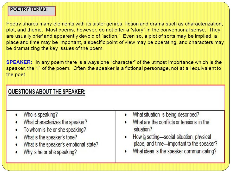 When writing an essay about a poem/drama/novel, what is the difference between themes and ideas?