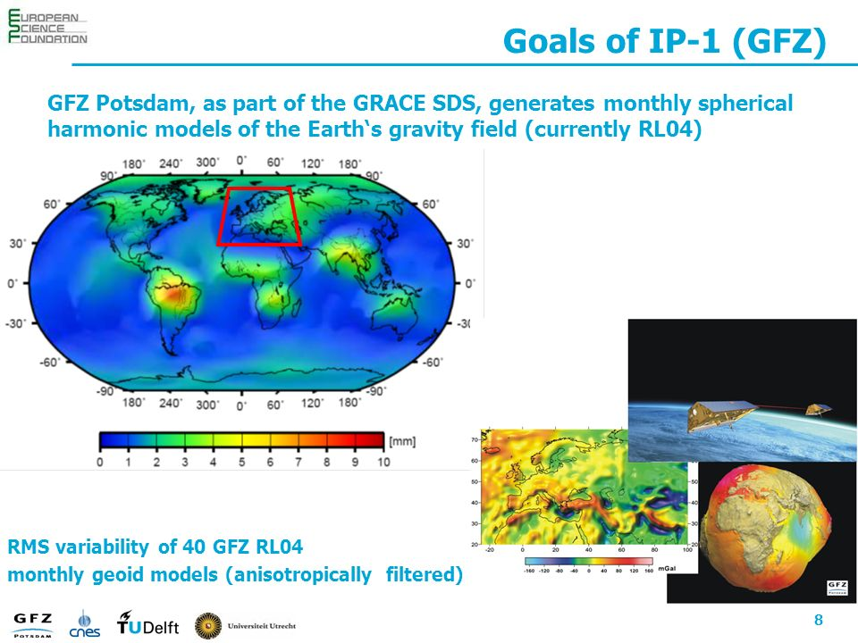 8 Goals of IP-1 (GFZ) GFZ Potsdam, as part of the GRACE SDS, generates monthly spherical harmonic models of the Earth's gravity field (currently RL04) RMS variability of 40 GFZ RL04 monthly geoid models (anisotropically filtered)