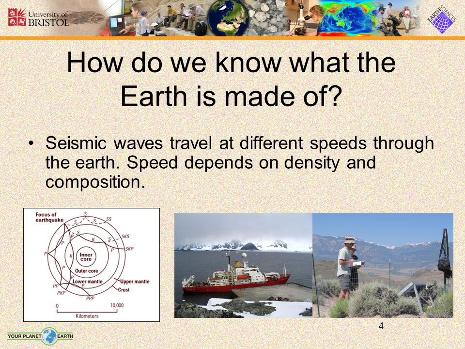 4 How do we know what the Earth is made of.