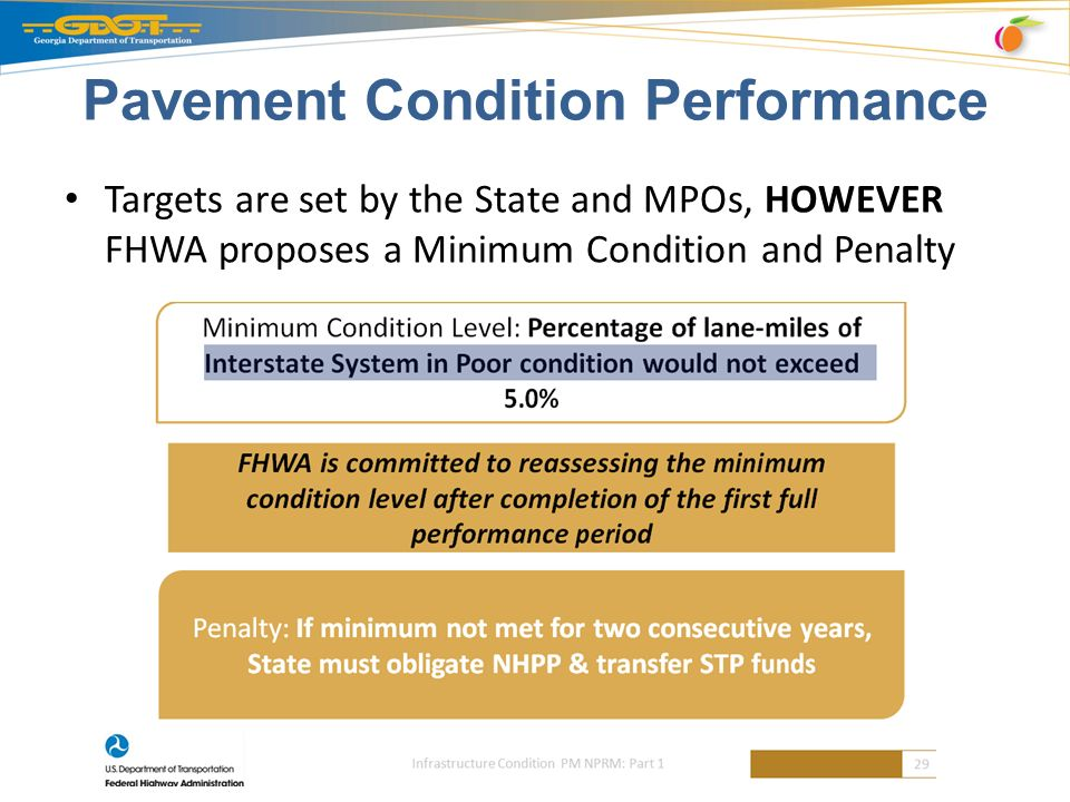 Pavement Condition Performance Targets are set by the State and MPOs, HOWEVER FHWA proposes a Minimum Condition and Penalty