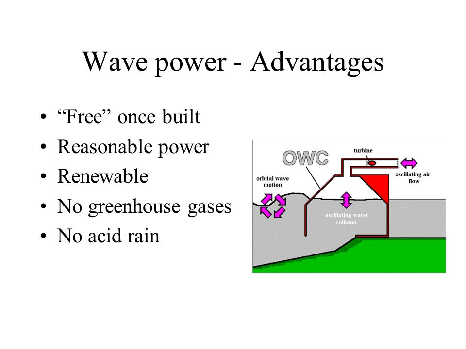 Wave power - Advantages Free once built Reasonable power Renewable No greenhouse gases No acid rain