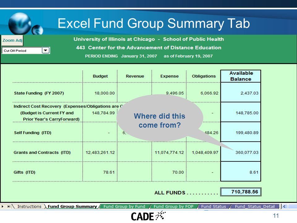 11 Excel Fund Group Summary Tab Where did this come from