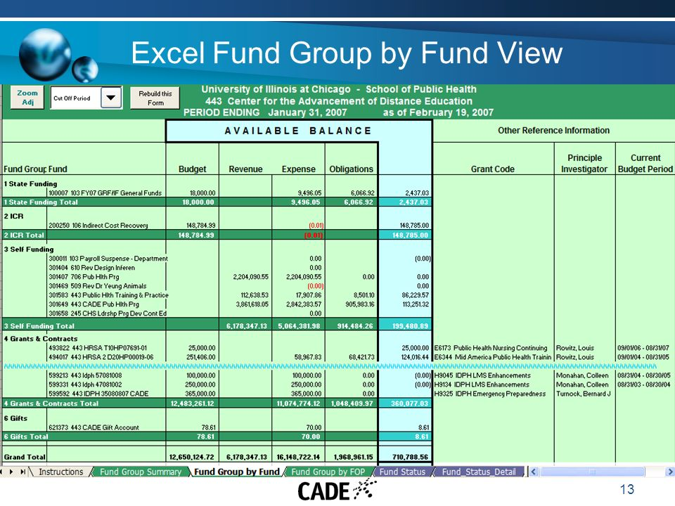 13 Excel Fund Group by Fund View