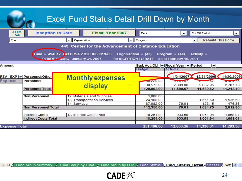 24 Excel Fund Status Detail Drill Down by Month Monthly expenses display